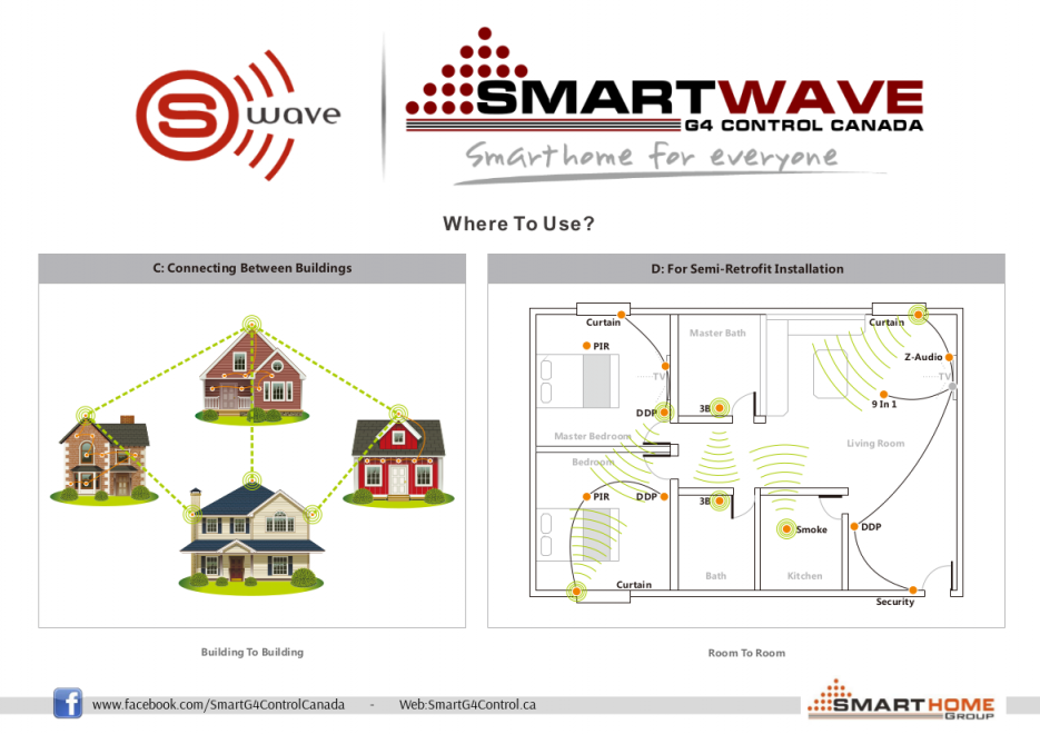 S-Wave-where to use3